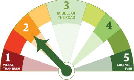 Greenometer.jpg